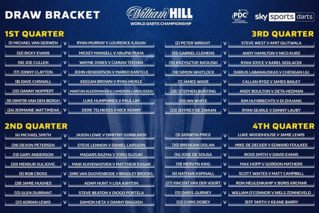 2020/21 William Hill World Darts Championship – Update!